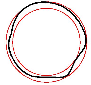 hình tròn