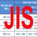 Tổng hợp kí hiệu mác vật liệu Sắt Thép theo tiêu chuẩn JIS – Tiêu chuẩn Nhật Bản