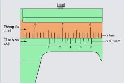 Hướng dẫn cách đọc thước kẹp