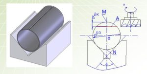 Khái niệm và Phân loại CHUẨN trong thiết kế và công nghệ gia công - lắp ráp (Phần 1)