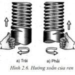 Cách phân biệt giữa ren hệ met và ren hệ inch – ren trái và ren phải trong lắp ghép