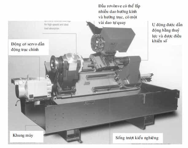 máy tiện 3 trục
