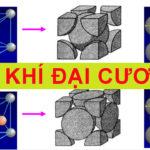 Giáo trình cơ khí đại cương – Tài liệu cơ khí đại cương tổng hợp – Cokhithanhduy.com