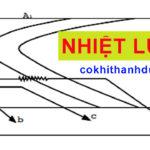 Tổng hợp tất tần tật công nghệ Nhiệt Luyện Thép – Công nghệ xử lý thép – Cokhithanhduy.com