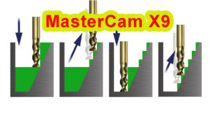Hướng dẫn lập trình CNC trên phần mềm MasterCam X9 - Tự học lập trình CNC bằng Mastercam X9