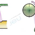 Tác dụng của dung dịch trơn nguội trong gia công cắt gọt cơ khí