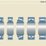 Cách lựa chọn vòng bi, bạc đạn ( phần 1 )